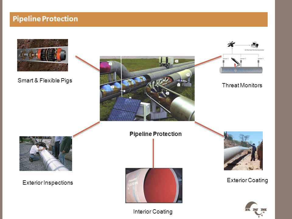 Pipeline Protection Smart & Flexible Pigs Threat Monitors