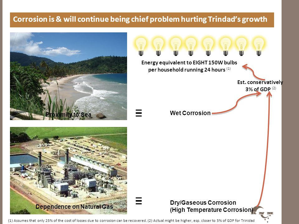 Corrosion is & will continue being chief problem hurting Trindad's growth