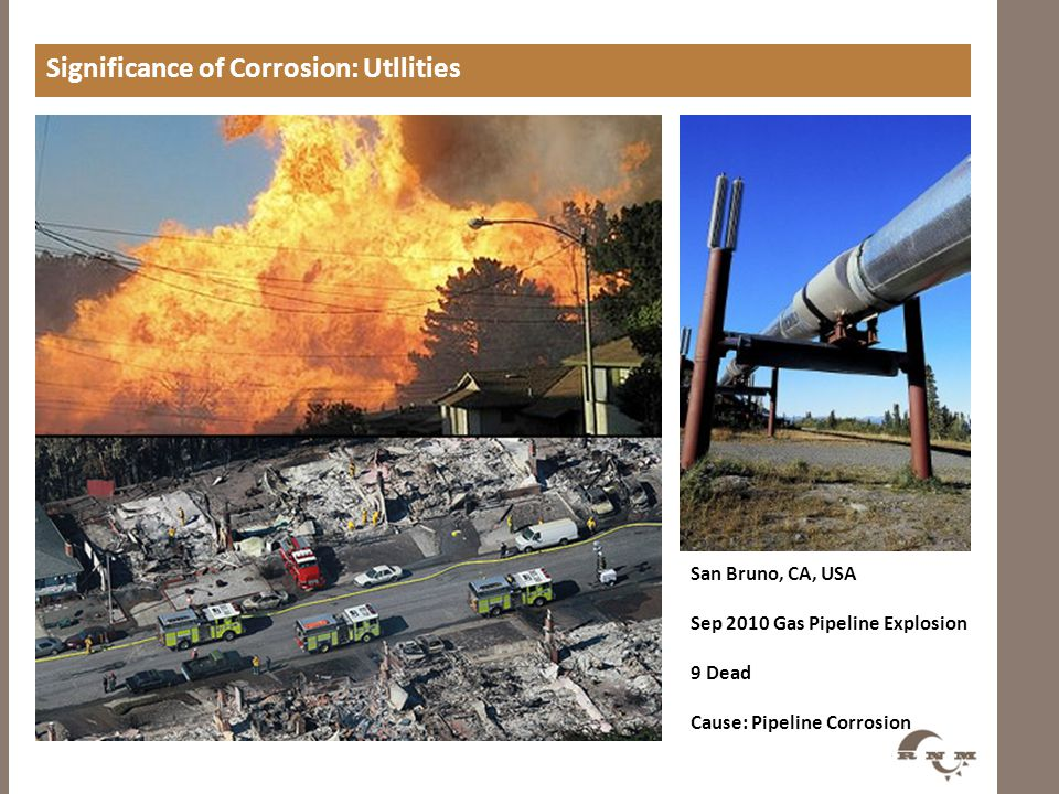 Significance of Corrosion: Utllities