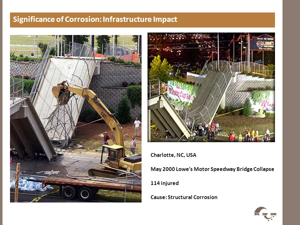 Significance of Corrosion: Infrastructure Impact