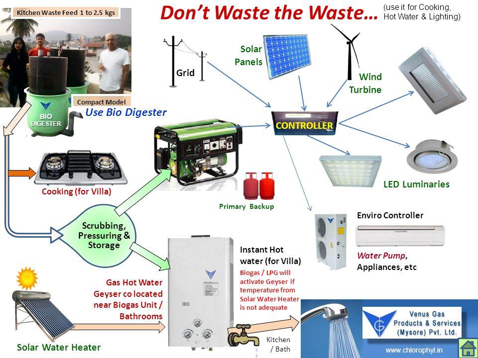 Scrubbing, Pressuring & Storage
