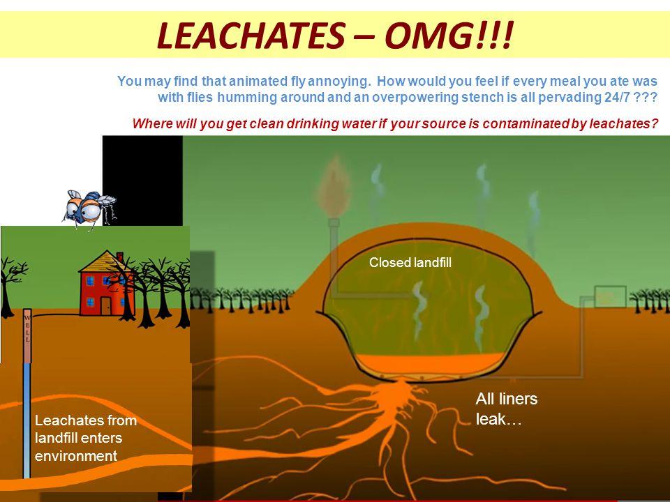 LEACHATES – OMG!!! All liners leak…