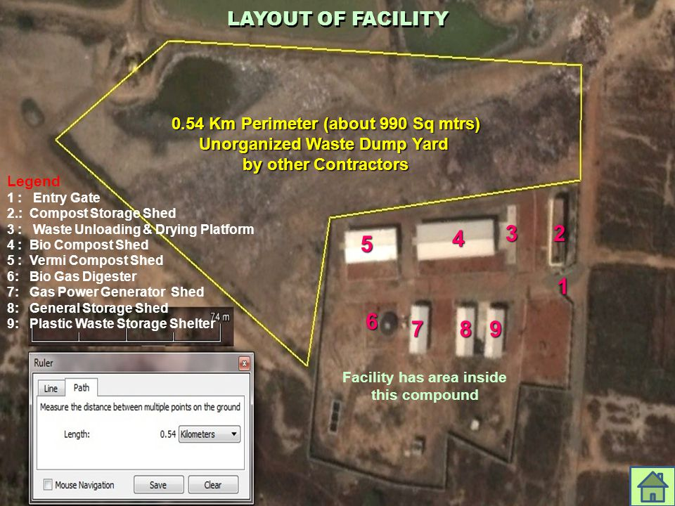 3 2 4 5 1 6 7 8 9 LAYOUT OF FACILITY LAYOUT OF FACILITY