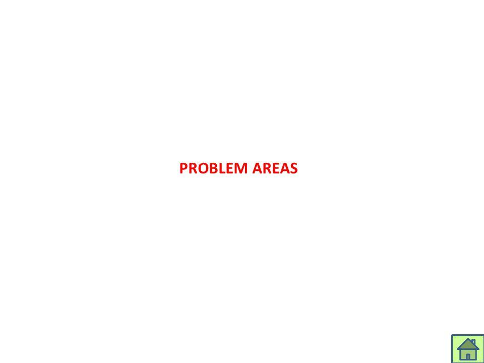 aarenghosh@eximgroupindia.net PROBLEM AREAS