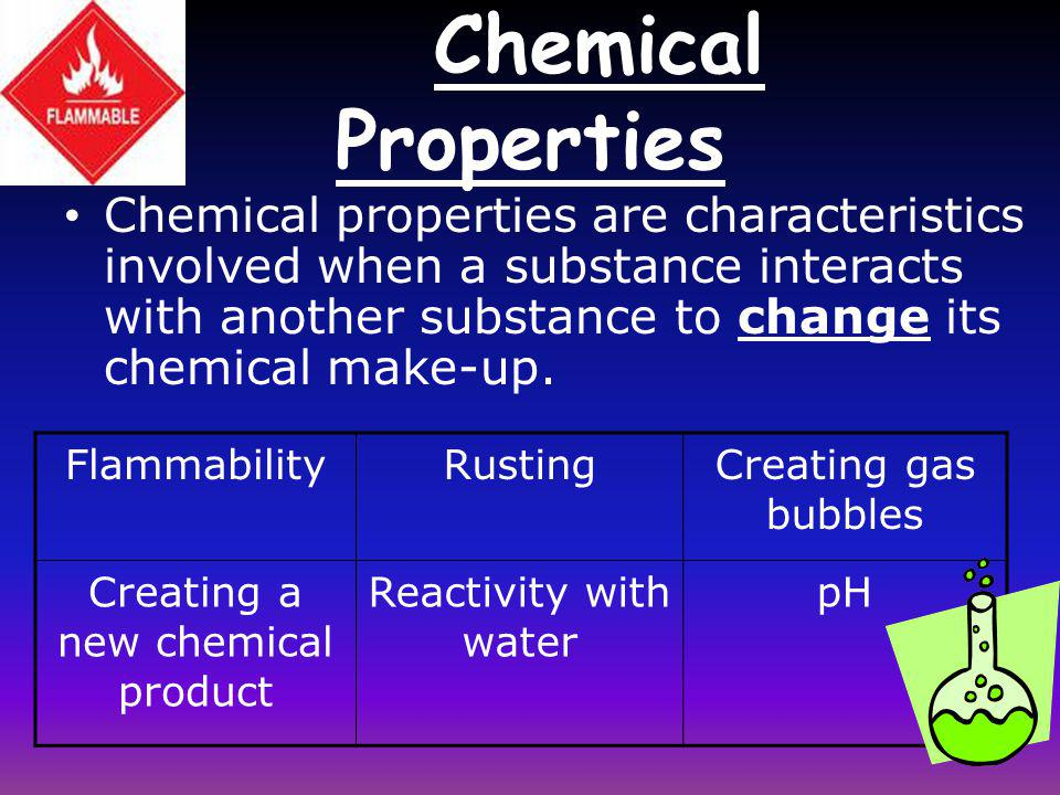 Creating a new chemical product