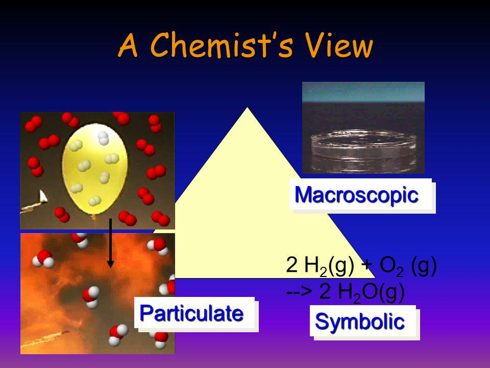 A Chemist's View Macroscopic 2 H2(g) + O2 (g) --> 2 H2O(g)