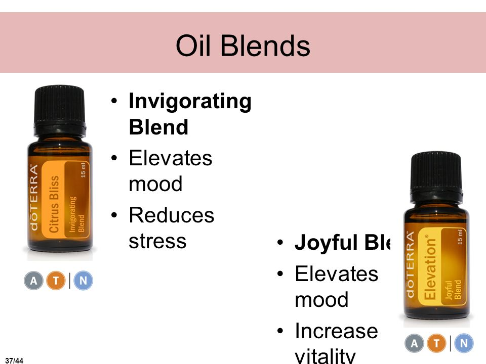 Oil Blends Invigorating Blend Elevates mood Reduces stress