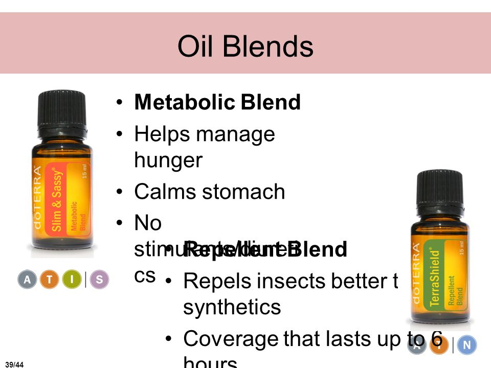 Oil Blends Metabolic Blend Helps manage hunger Calms stomach