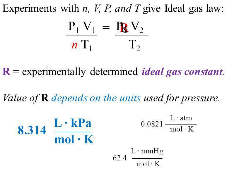 P1 V1 = P2 R k V2 n T1 T2 L · kPa 8.314 mol · K