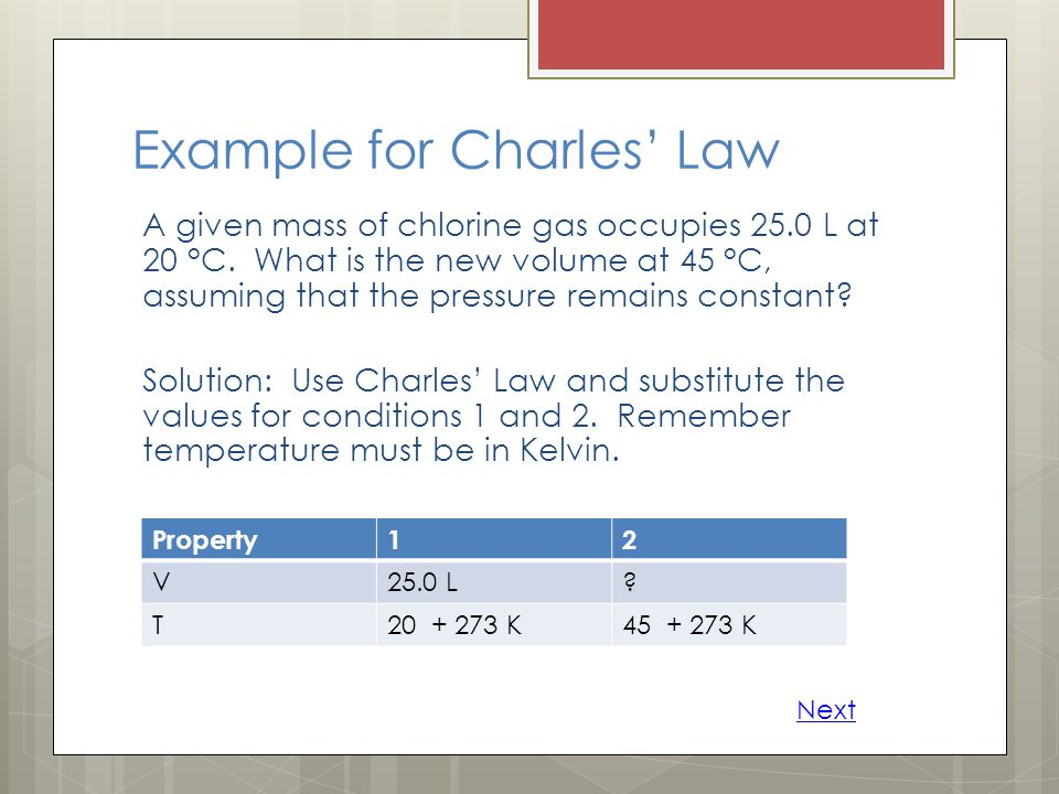 Example for Charles' Law