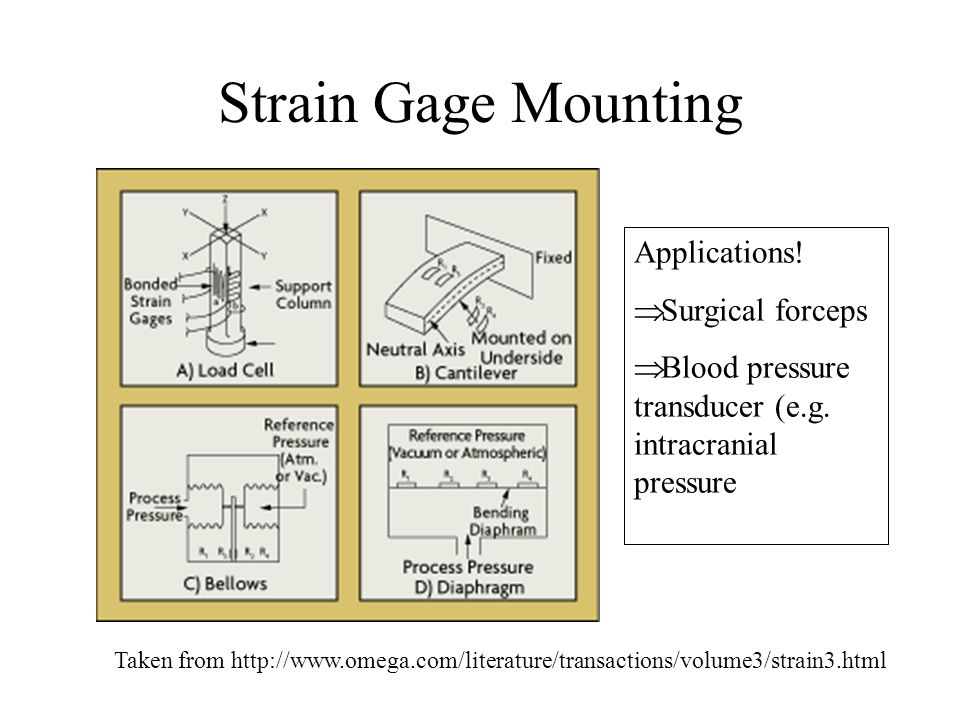 Strain Gage Mounting Applications! Surgical forceps