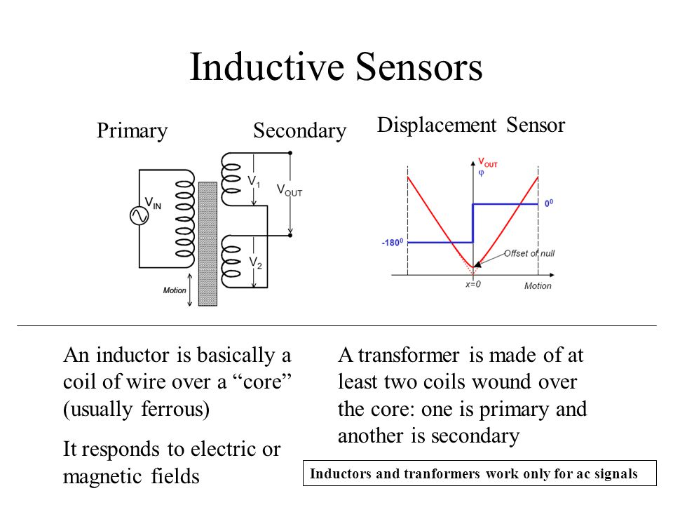 Inductive Sensors Displacement Sensor Primary Secondary