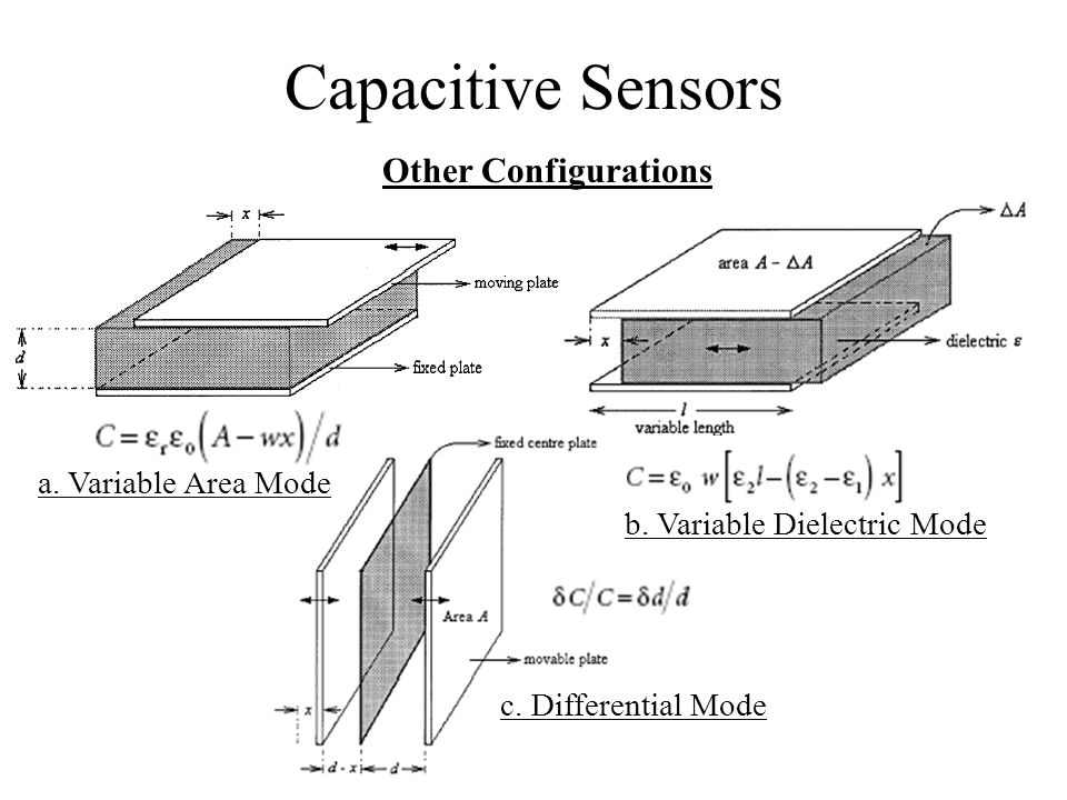 Capacitive Sensors Other Configurations a. Variable Area Mode