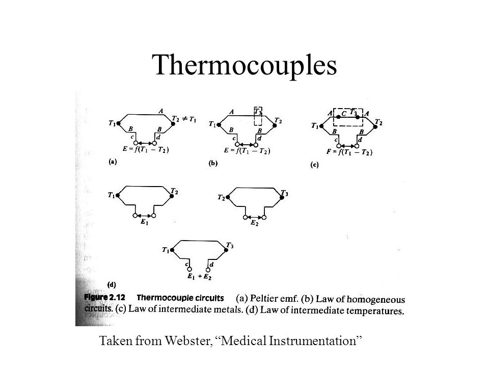 Thermocouples Taken from Webster, Medical Instrumentation