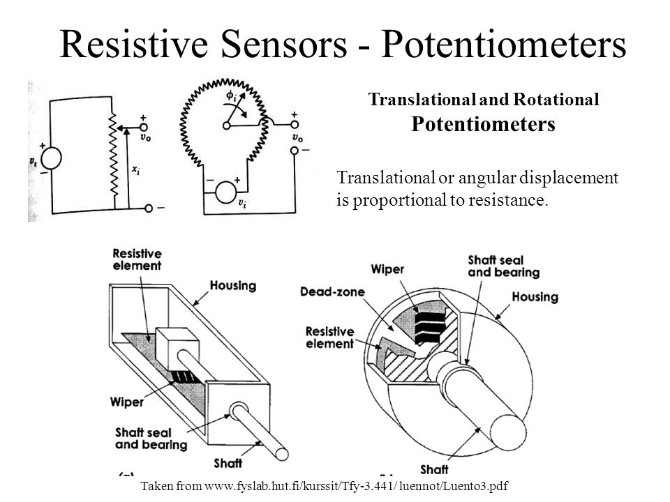 Resistive Sensors - Potentiometers