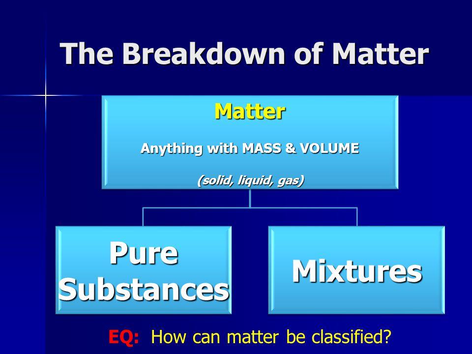 The Breakdown of Matter