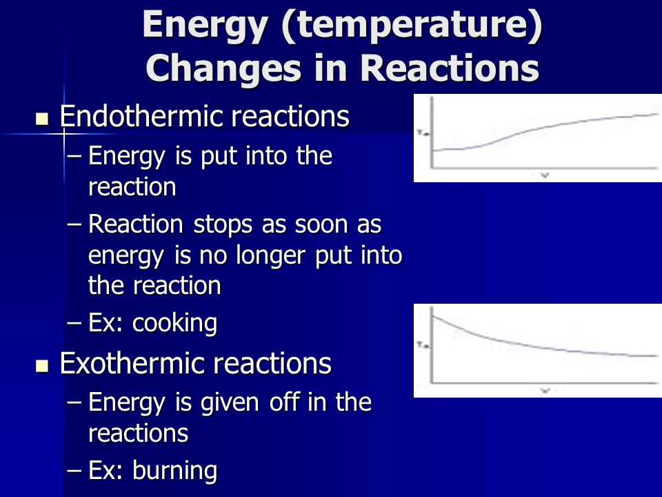 Energy (temperature) Changes in Reactions