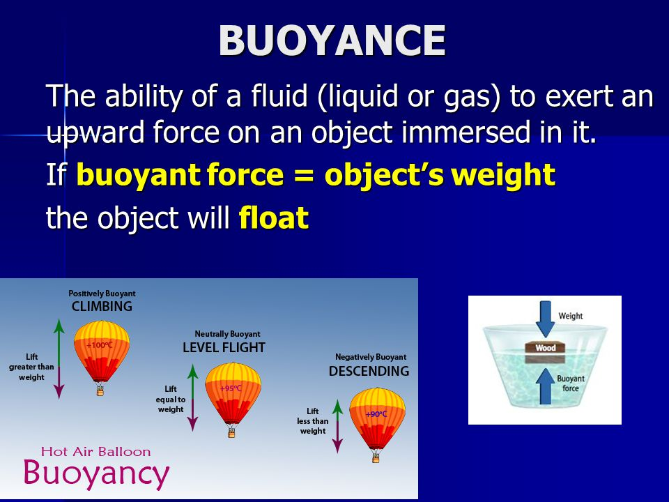 BUOYANCE The ability of a fluid (liquid or gas) to exert an upward force on an object immersed in it.
