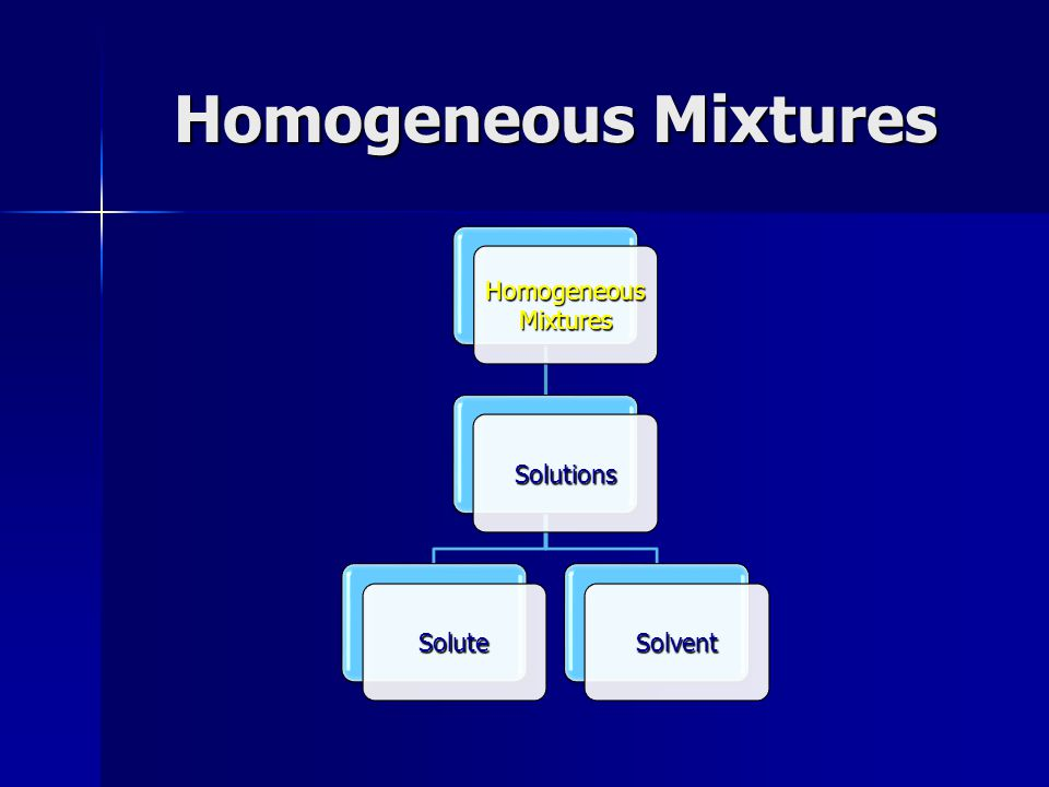 Homogeneous Mixtures Homogeneous Mixtures Solutions Solute Solvent