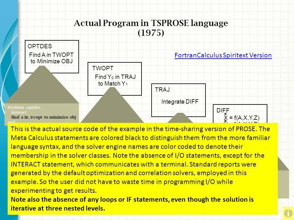 Actual Program in TSPROSE language (1975)