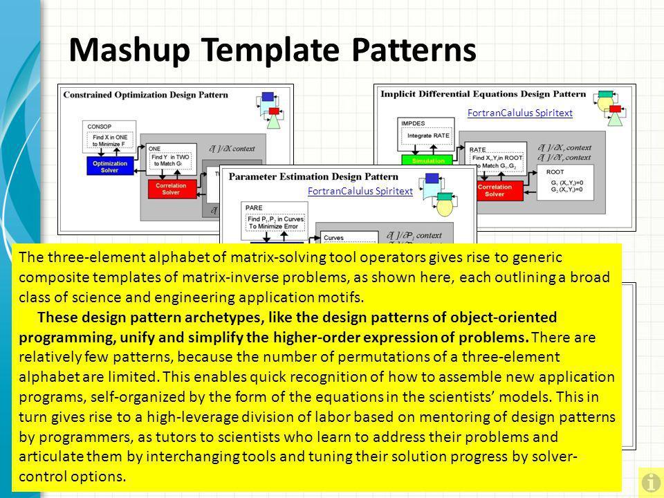 Mashup Template Patterns