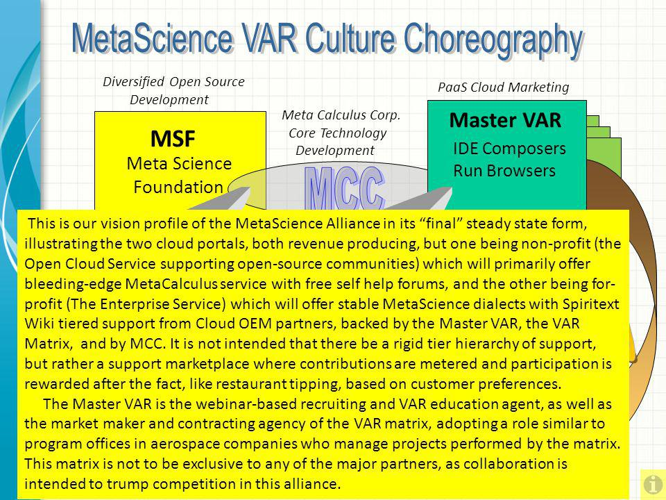 MetaScience VAR Culture Choreography