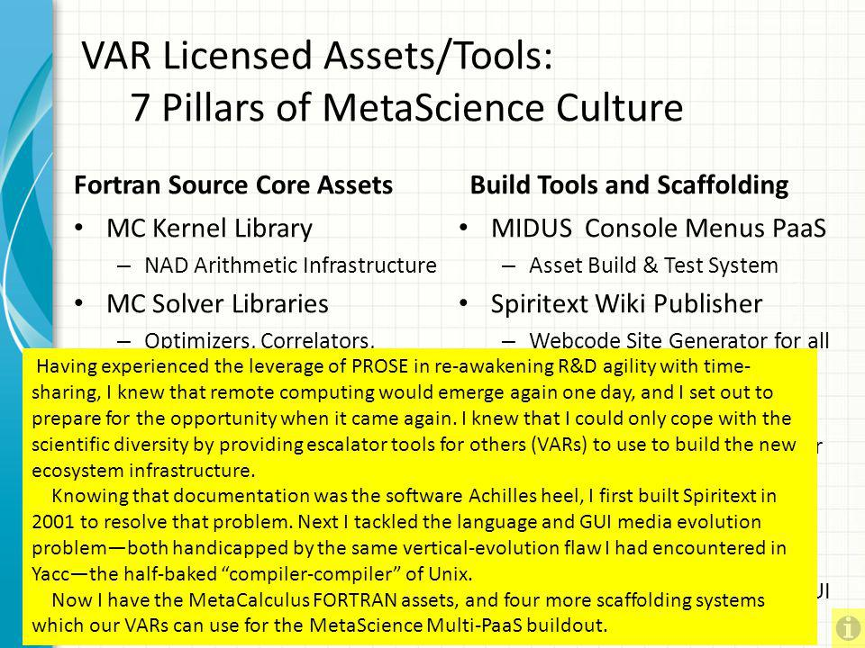 VAR Licensed Assets/Tools: 7 Pillars of MetaScience Culture