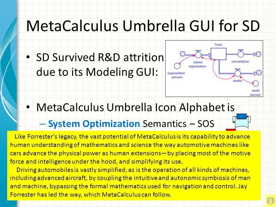 MetaCalculus Umbrella GUI for SD