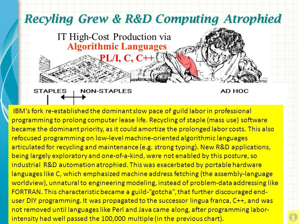 Recyling Grew & R&D Computing Atrophied
