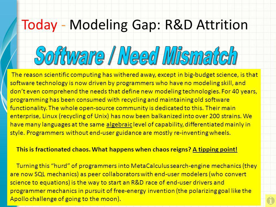 Today - Modeling Gap: R&D Attrition