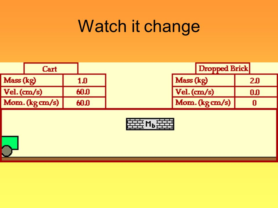 Watch it change