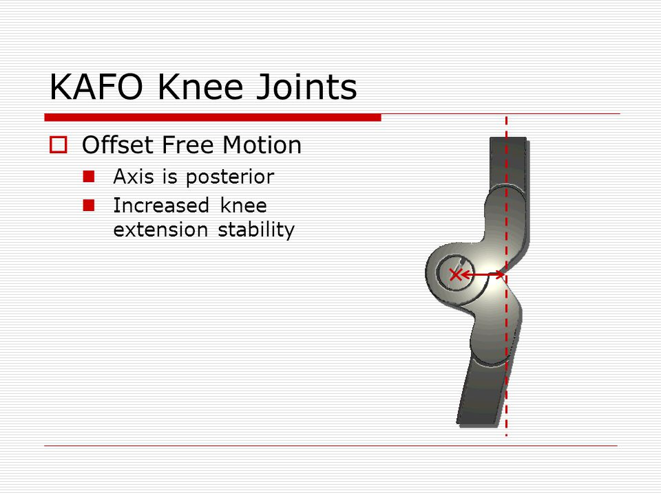 KAFO Knee Joints Offset Free Motion Axis is posterior