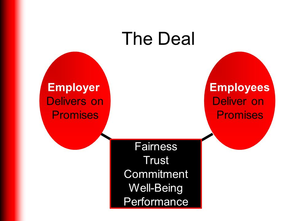 The Deal Employer Delivers on Promises Employees Deliver on Promises