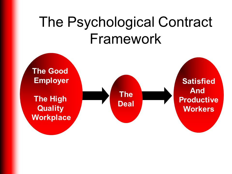 The Psychological Contract Framework