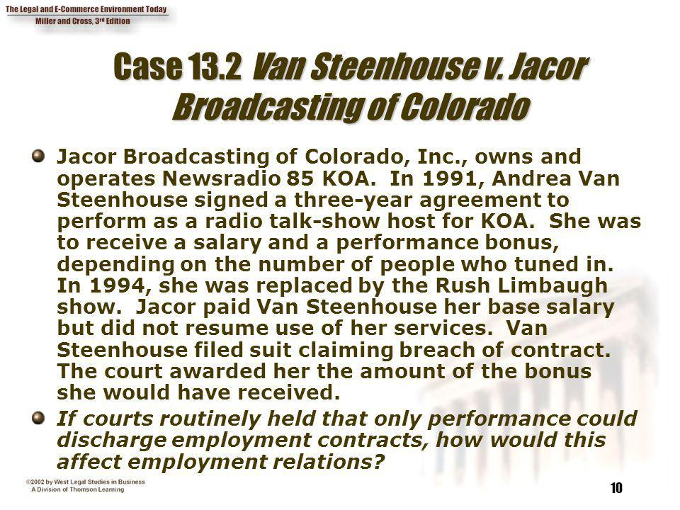 Case 13.2 Van Steenhouse v. Jacor Broadcasting of Colorado