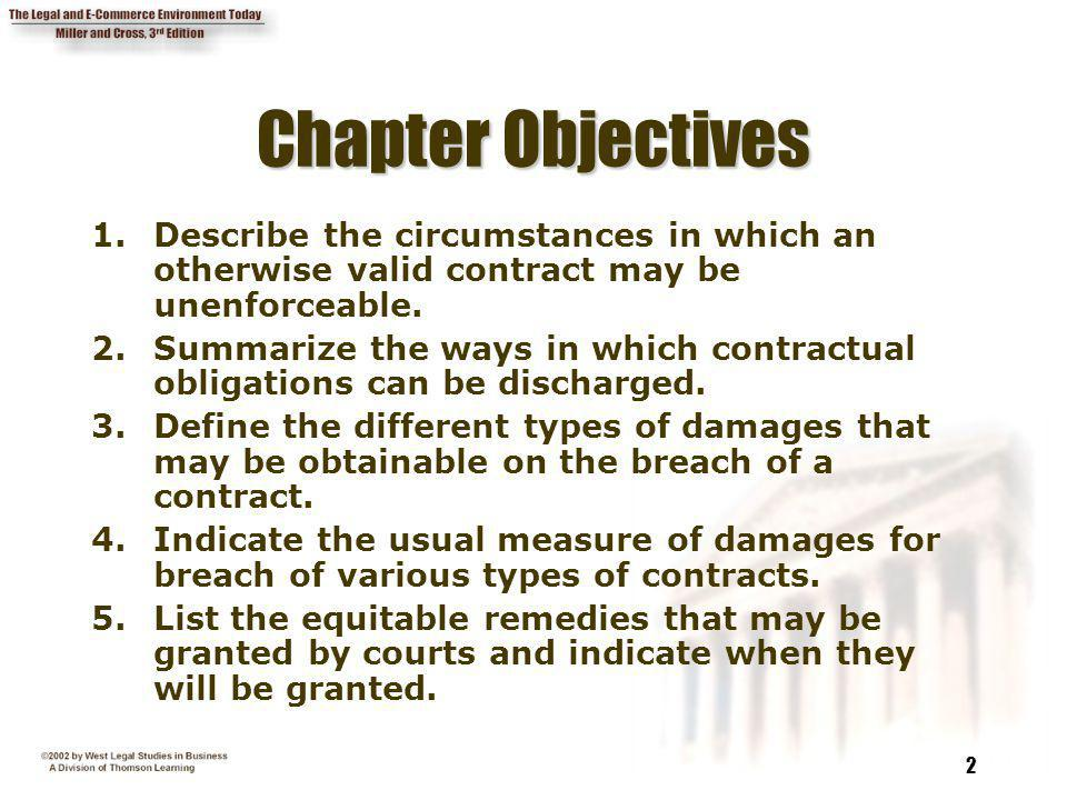 Chapter Objectives 1. Describe the circumstances in which an otherwise valid contract may be unenforceable.