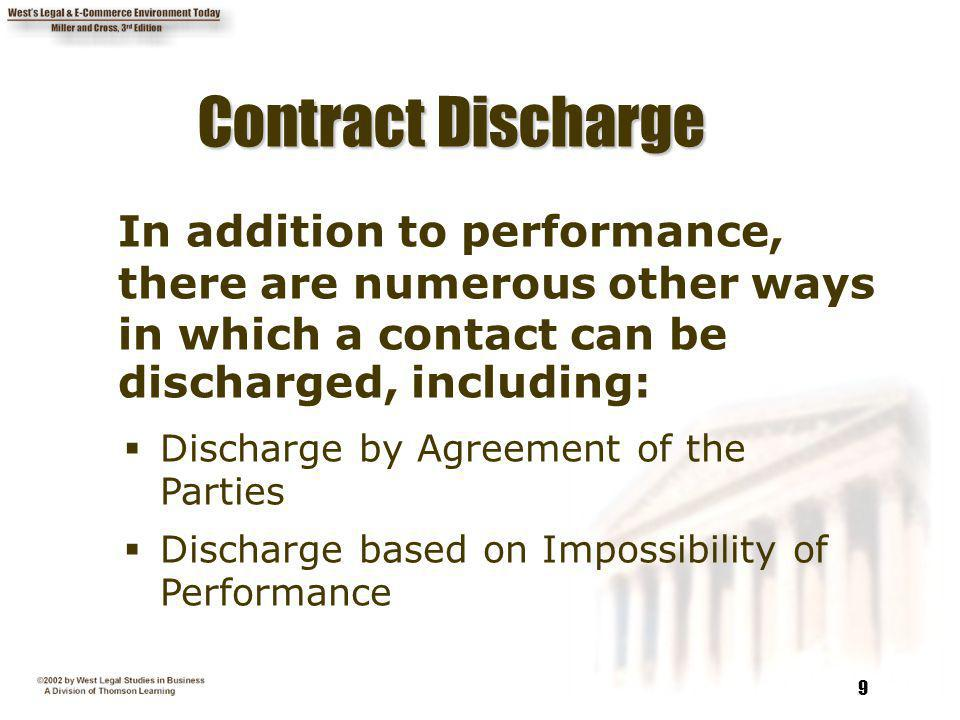 Contract Discharge In addition to performance,