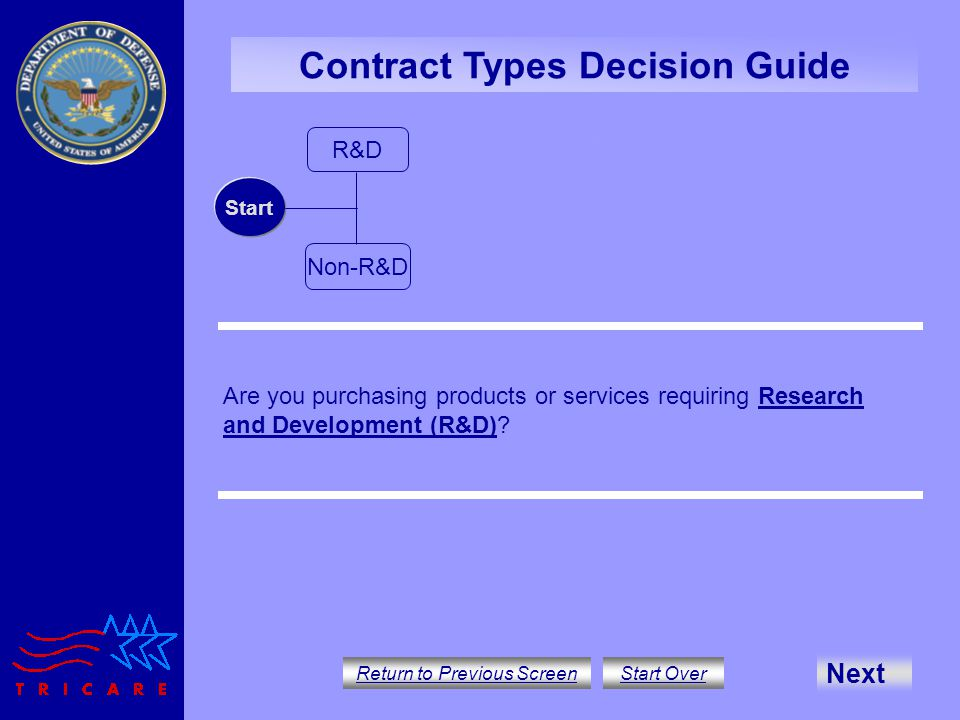 Start R&D. Start. Non-R&D. Are you purchasing products or services requiring Research and Development (R&D)