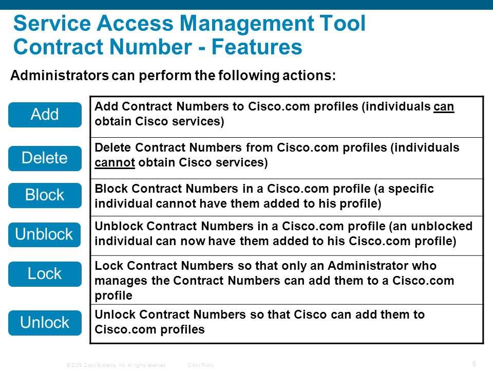 Service Access Management Tool Contract Number - Features