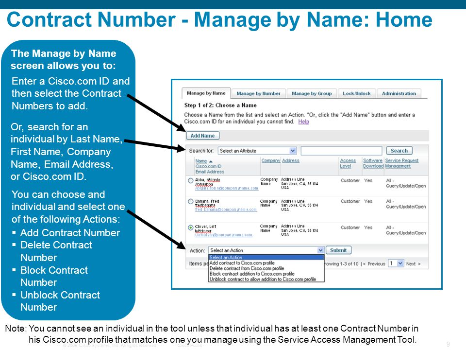 Contract Number - Manage by Name: Home