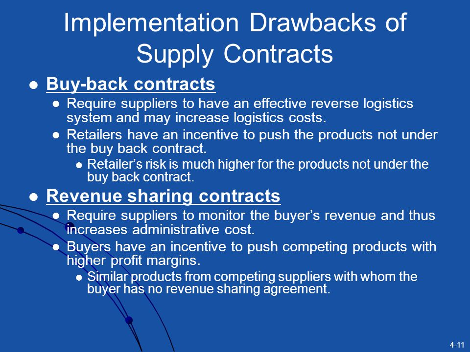 Implementation Drawbacks of Supply Contracts