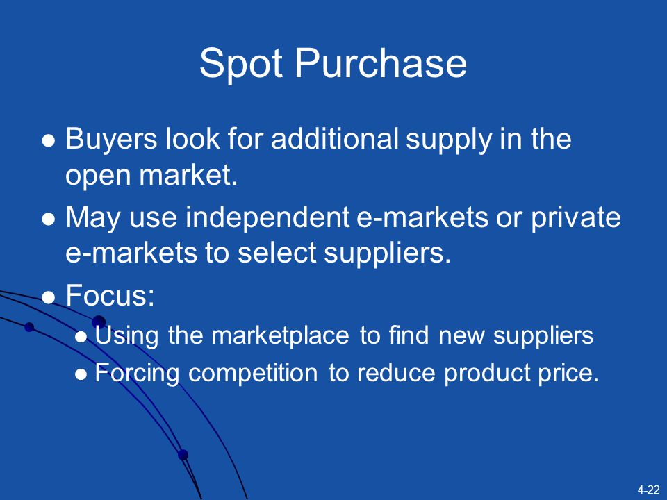 Spot Purchase Buyers look for additional supply in the open market.