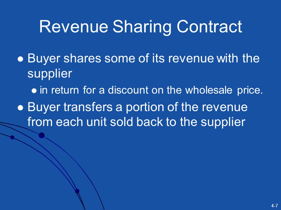Revenue Sharing Contract