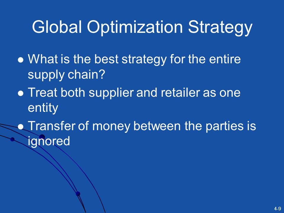 Global Optimization Strategy