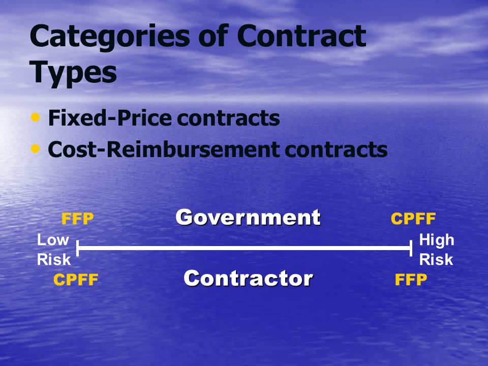 Categories of Contract Types