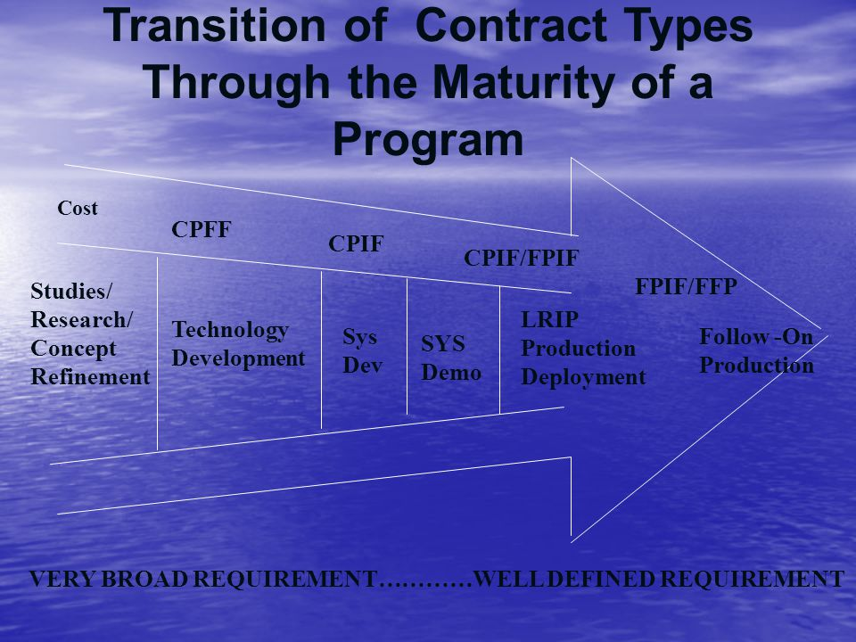 Transition of Contract Types Through the Maturity of a Program