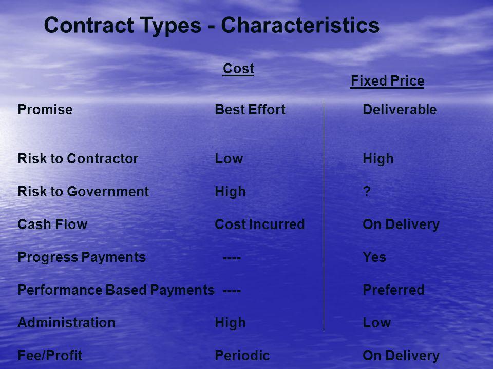 Contract Types - Characteristics