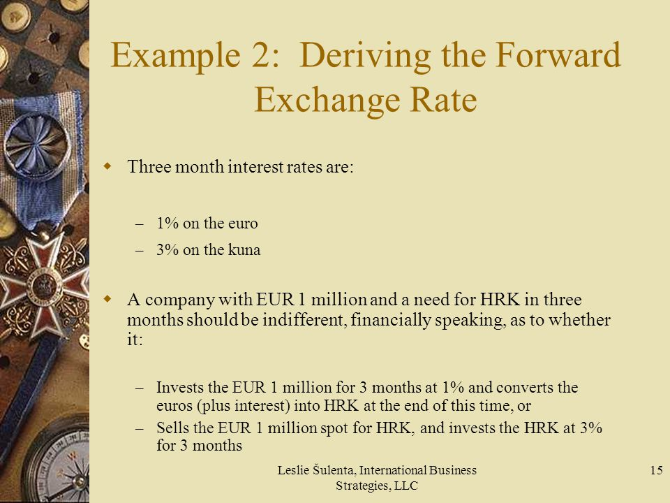 Example 2: Deriving the Forward Exchange Rate