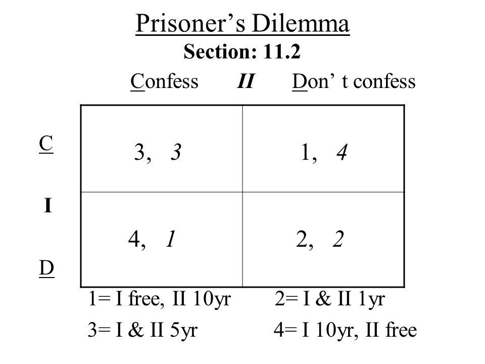 Prisoner's Dilemma Section: 11.2