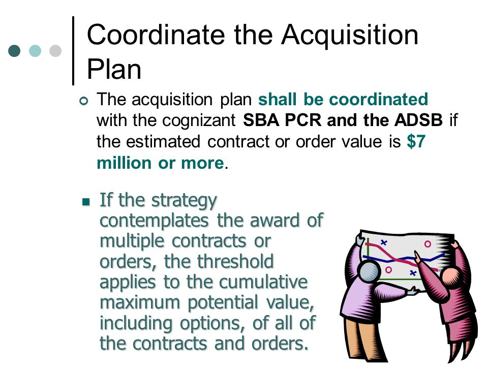 Coordinate the Acquisition Plan